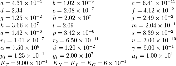 \begin{array}{lll}a = 4.31 \times 10^{-1} & b = 1.02 \times 10^{-9} & c = 6.41 \times 10^{-11}\\d = 2.34 & e = 2.08 \times 10^{-7} & f = 4.12 \times 10^{-2}\\g = 1.25 \times 10^{-2} & h = 2.02 \times 10^{7} & j = 2.49 \times 10^{-2}\\k = 3.66 \times 10^{7} & l = 2.09 & m = 2.04 \times 10^{-1}\\q = 1.42 \times 10^{-6} & p = 3.42 \times 10^{-6} & s = 8.39 \times 10^{-2}\\r_1 = 1.01 \times 10^{-7} & r_2 = 6.50 \times 10^{-11} & u = 3.00 \times 10^{-10}\\\alpha = 7.50 \times 10^{8} & \beta = 1.20 \times 10^{-2} & \gamma = 9.00 \times 10^{-1}\\p_I = 1.25 \times 10^{-1} & g_I = 2.00 \times 10^{7} & \mu_I = 1.00 \times 10^{1}\\K_T = 9.00 \times 10^{-1} & K_N = K_L = K_C = 6 \times 10^{-1}\end{array}